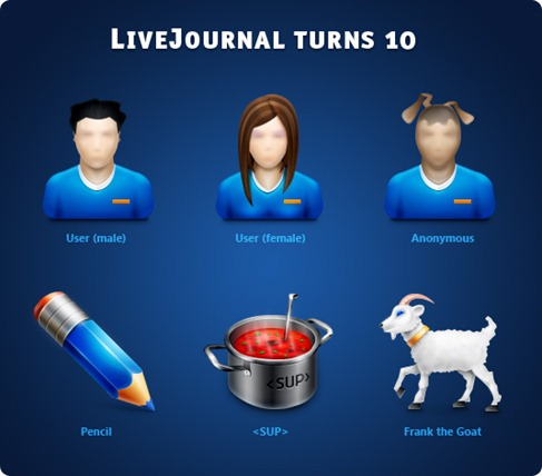 Free Icons LiveJournal turns 10