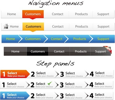 Navigation Menus and Step Panels